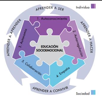 educacion-socioemocional